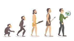 Ewolucja nauczyciel ilustracji
