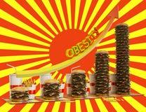 Ewolucja otyłość z fasta food posiłkiem Fotografia Stock