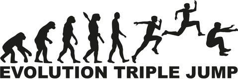 Ewolucja Potrójny skok Dreisprung ilustracji