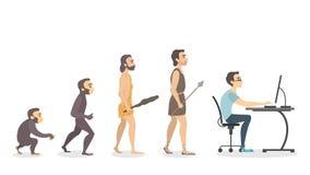 Ewolucja programista ilustracja wektor