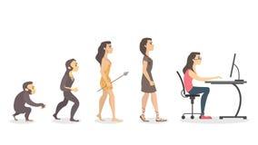 Ewolucja programista royalty ilustracja