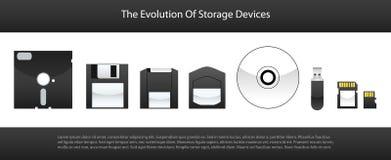 Ewolucja urządzenia pamięciowe pamięć karty od 2000 s pojęcie sztuka teraz ilustracja wektor