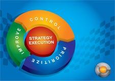 Exécution de stratégie illustration stock