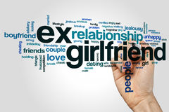 Ex girlfriend word cloud concept on grey background Stock Photo