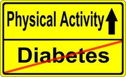 Exame do diabetes de Roadsign do sinal Fotos de Stock