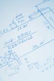 Exame dos bens imobiliários Foto de Stock