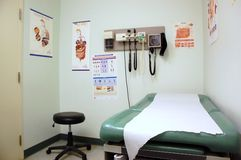 Examinação Quarto do doutor Foto de Stock Royalty Free