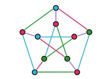 Example of graph called Petersen graph and graph coloring stock image