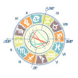 Example of Natal Chart. With Zodiac's symbol and astrological aspects Royalty Free Stock Photo