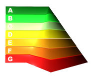 Examples business pyramid illustration, energy pyramid Royalty Free Stock Image