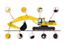 Excavator. Illustration of orange excavator on tracks. Vector Royalty Free Stock Photography