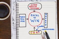 Excel om te winnen Royalty-vrije Stock Afbeelding