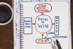 Excel to win Royalty Free Stock Image
