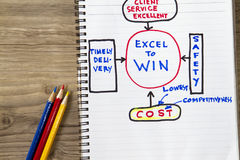 Excel to win royalty free stock photo