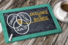 Excellence in business concept hand drawing on blackboard. Excellence in business concept diagram hand drawing on blackboard royalty free stock photos