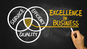 Excellence in business concept hand drawing on blackboard. Excellence in business concept diagram hand drawing on blackboard stock photography
