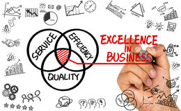 Excellence in business concept hand drawing on whiteboard. Excellence in business concept diagram hand drawing on whiteboard stock image