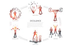Excellence - competence, innovation, service, satisfaction, motivation set concept. Excellence - competence, innovation, service, satisfaction, motivation royalty free illustration