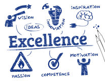 Excellence concept Stock Photos