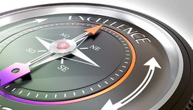 Excellence concept. Compass needle pointing excellence word royalty free illustration