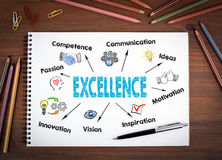 Excellence. Notebooks, pen and colored pencils on a wooden table. Royalty Free Stock Image