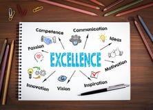 excellence Notizbücher, Stift und farbige Bleistifte auf einem Holztisch lizenzfreies stockbild