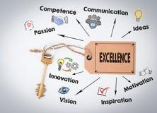 excellence Schlüssel und eine Anmerkung über einen weißen Hintergrund lizenzfreies stockbild