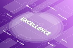Excellence words isometric 3d word text concept with some related text and dot connected - vector. Illustration vector illustration