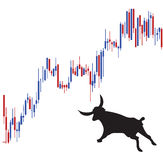Exchange - bullish trend. This candlesticks are in strong bullish trend Royalty Free Stock Photo