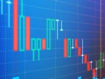 Exchange charts Stock Image