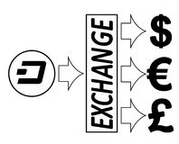 Exchange dash to dollars,euro and British pound. Black and white concept design with word exchange in the middle Royalty Free Stock Image