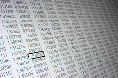 Exchange data table Royalty Free Stock Image