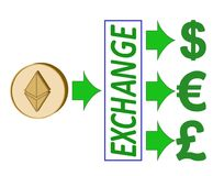 Exchange ethereum to dollar,euro and British pound. Color concept design with word exchange in the middle Royalty Free Stock Photos