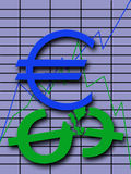 Exchange Fluctuations. Showing graph comparatively dollar and euro Stock Image