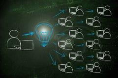 Exchange of ideas through the internet Stock Photos