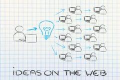 Exchange of ideas through the internet Stock Image