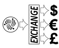 Exchange iota to dollars,euro and British pound. Black and white concept design with word exchange in the middle Royalty Free Stock Photography