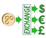 Exchange omisego to dollar,euro and British pound. Color concept design with word exchange in the middle Royalty Free Stock Images
