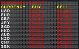 Exchange rate Stock Photo