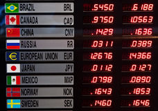 Exchange Rates Stock Photos