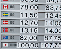 Exchange Rates. Currencies exchange rate on board Stock Photography