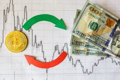 Exchange of virtual money bitcoin on dollar bills. Red green arrows and golden Bitcoin ladder on paper forex chart background. royalty free stock image