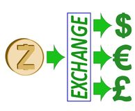 Exchange zcash to dollar,euro and British pound. Color concept design with word exchange in the middle Stock Photo