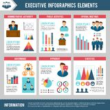 Executive Infographics Set Royalty Free Stock Photo