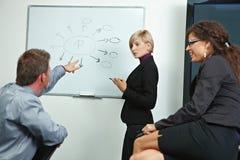 Executivos que brainstoming no escritório Fotos de Stock Royalty Free