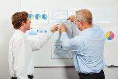 Executivos que fazem a análise financeira imagem de stock