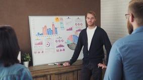 Executivos que têm uma reunião usando uma placa branca no espaço de escritórios moderno filme