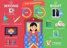 Exemplaar slaap-Infographic royalty-vrije illustratie
