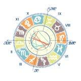Exemplo de Natal Chart Foto de Stock Royalty Free