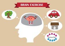 Exercício do cérebro dentro da cabeça Fotos de Stock Royalty Free